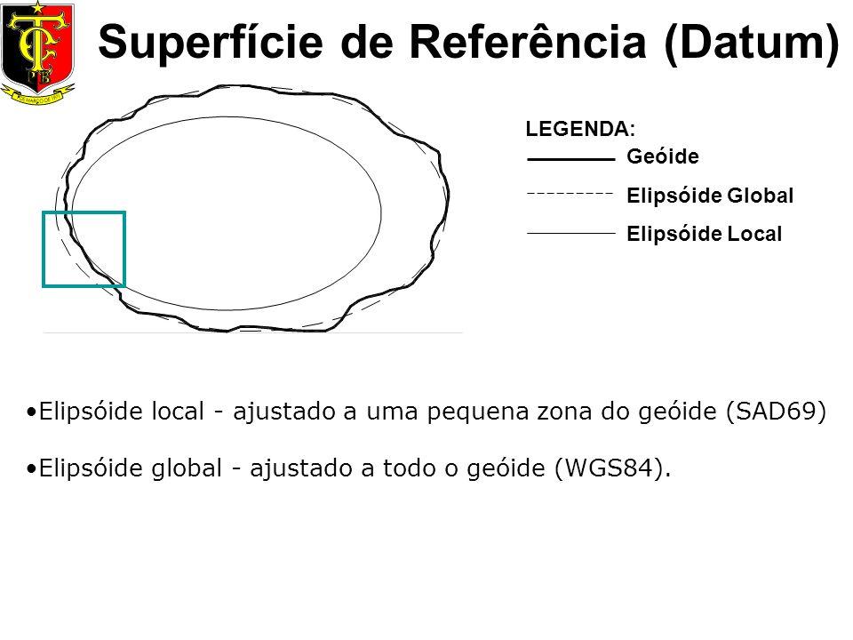 Superfície de Referência (Datum) LEGENDA: Geóide Elipsóide Global Elipsóide Local Elipsóide local - ajustado a uma pequena zona do geóide (SAD69) Elip