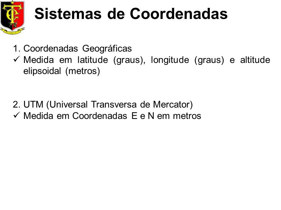 Sistemas de Coordenadas 1.Coordenadas Geográficas Medida em latitude (graus), longitude (graus) e altitude elipsoidal (metros) 2.UTM (Universal Transv