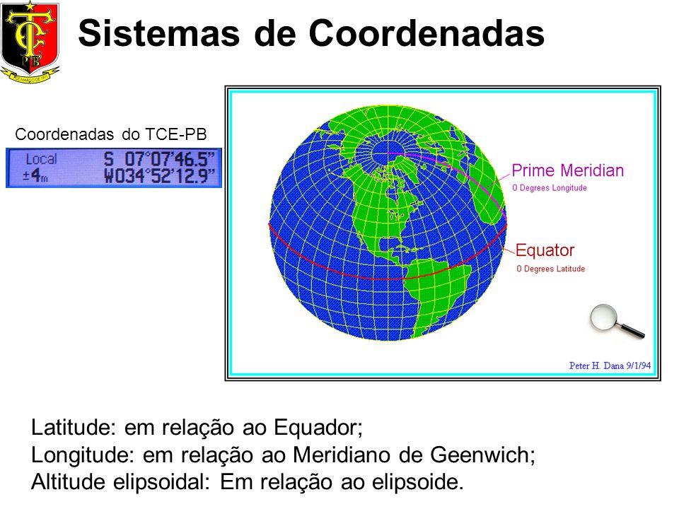 Sistemas de Coordenadas Latitude: em relação ao Equador; Longitude: em relação ao Meridiano de Geenwich; Altitude elipsoidal: Em relação ao elipsoide.