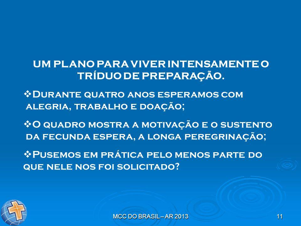 MCC DO BRASIL – AR 201311 UM PLANO PARA VIVER INTENSAMENTE O TRÍDUO DE PREPARAÇÃO. Durante quatro anos esperamos com alegria, trabalho e doação; O qua