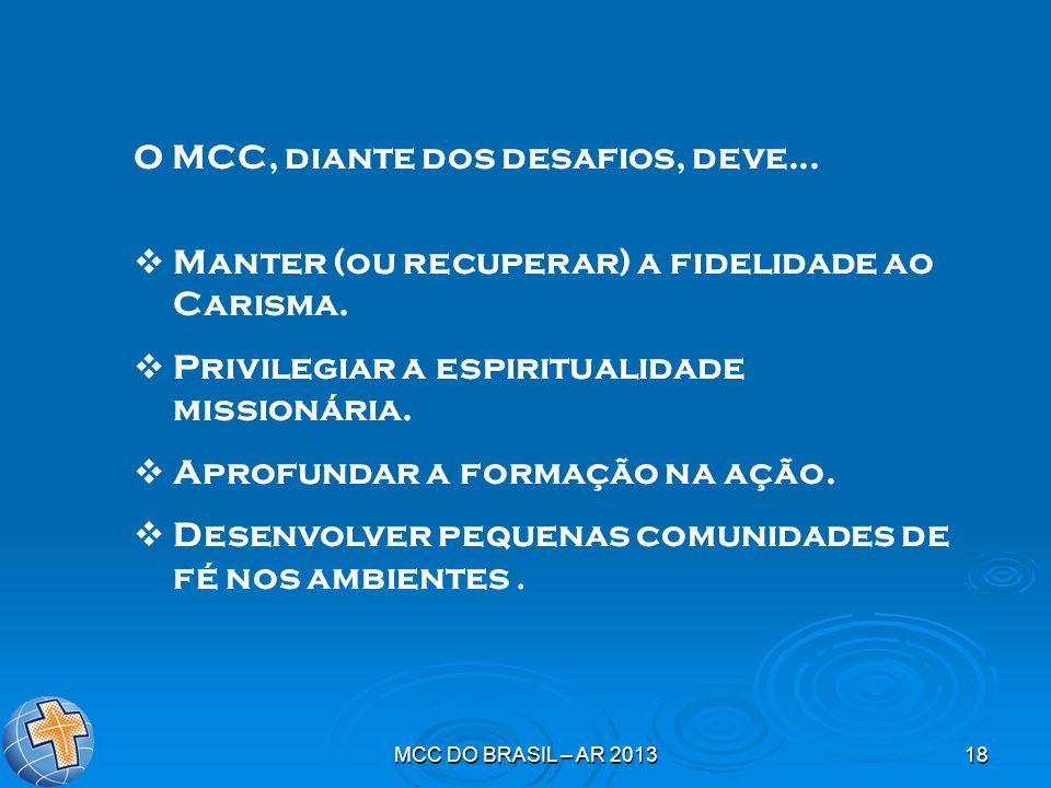 MCC DO BRASIL – AR 201318 O MCC, diante dos desafios, deve... Manter (ou recuperar) a fidelidade ao Carisma. Privilegiar a espiritualidade missionária