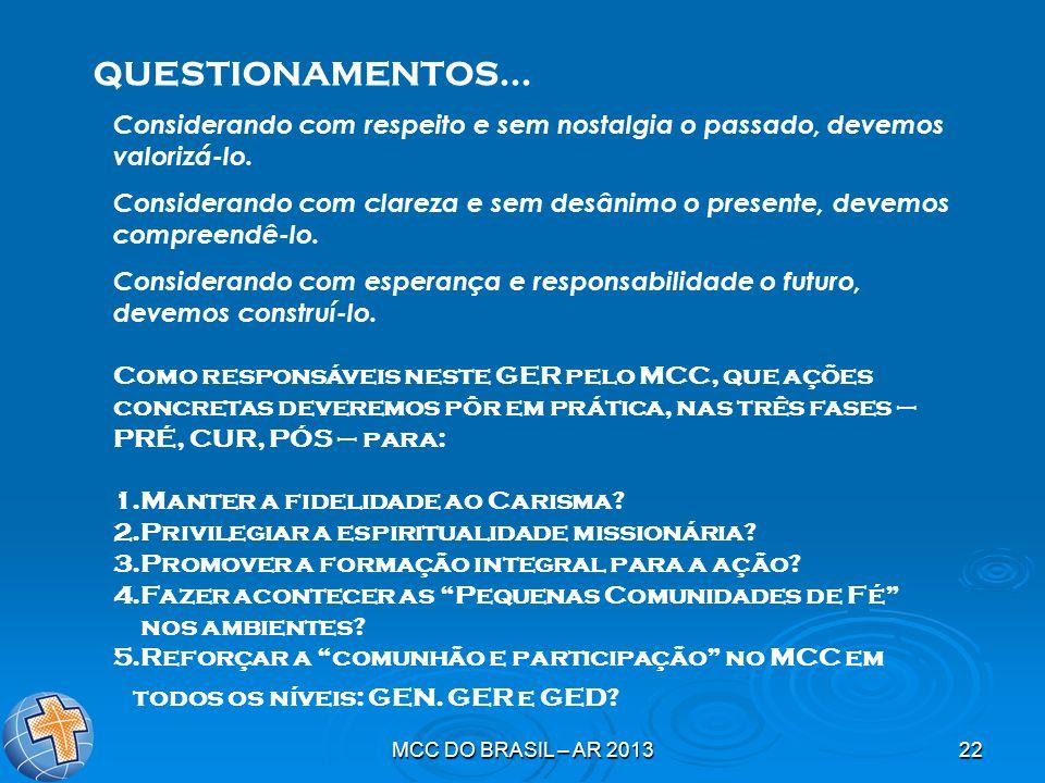 MCC DO BRASIL – AR 201322 QUESTIONAMENTOS... Considerando com respeito e sem nostalgia o passado, devemos valorizá-lo. Considerando com clareza e sem