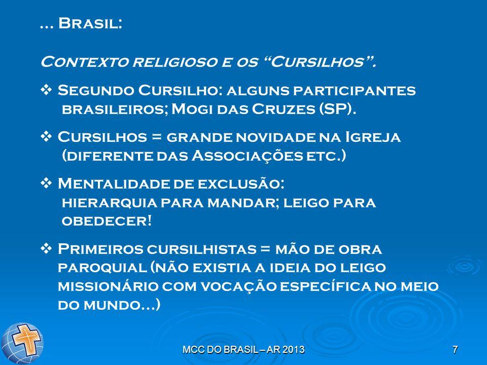 MCC DO BRASIL – AR 20137... Brasil: Contexto religioso e os Cursilhos. Segundo Cursilho: alguns participantes brasileiros; Mogi das Cruzes (SP). Cursi