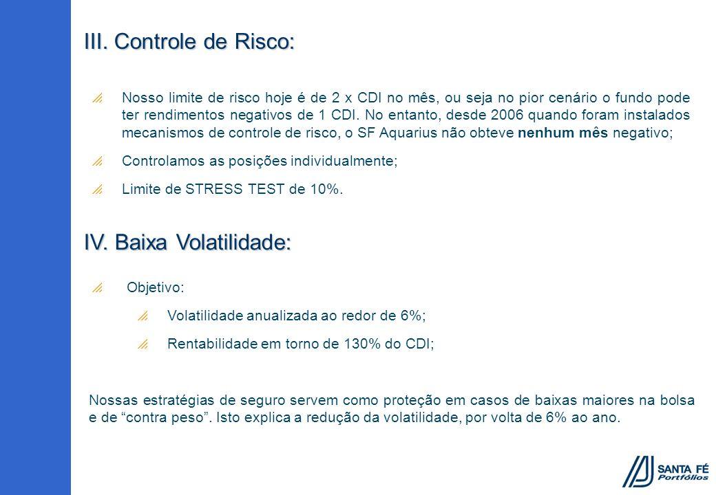 III. Controle de Risco: IV. Baixa Volatilidade: Nosso limite de risco hoje é de 2 x CDI no mês, ou seja no pior cenário o fundo pode ter rendimentos n
