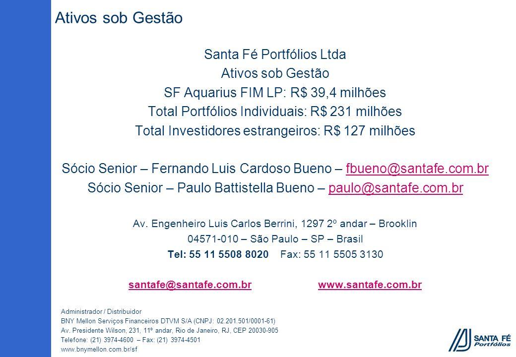 Ativos sob Gestão Santa Fé Portfólios Ltda Ativos sob Gestão SF Aquarius FIM LP: R$ 39,4 milhões Total Portfólios Individuais: R$ 231 milhões Total In