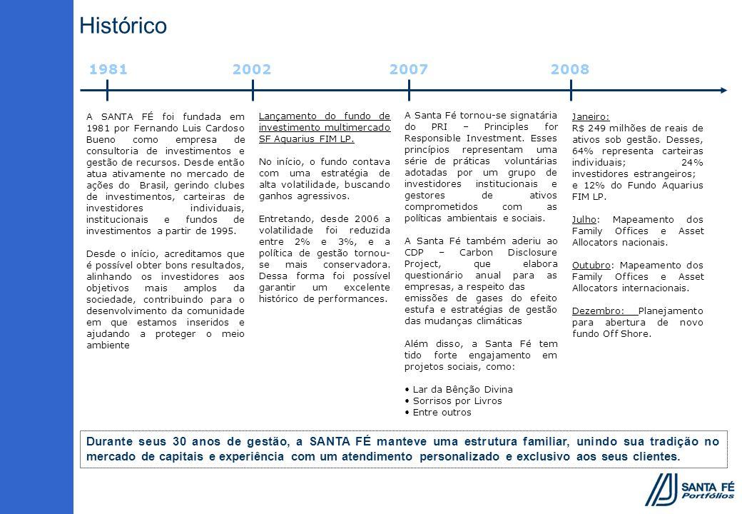 1981200220072008 A SANTA FÉ foi fundada em 1981 por Fernando Luis Cardoso Bueno como empresa de consultoria de investimentos e gestão de recursos. Des