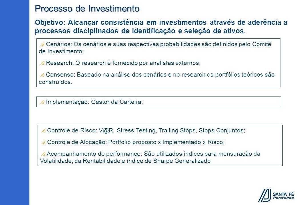 Controle de Risco: V@R, Stress Testing, Trailing Stops, Stops Conjuntos; Controle de Alocação: Portfolio proposto x Implementado x Risco; Acompanhamen