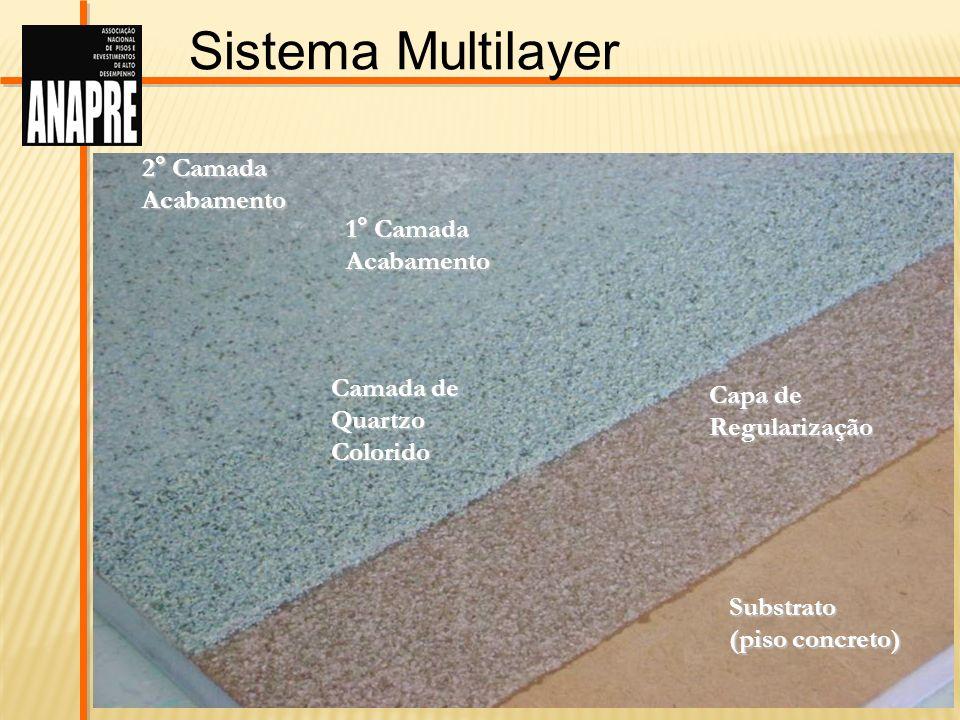 Substrato (piso concreto) Capa de Regularização Camada de Quartzo Colorido 1° Camada Acabamento 2° Camada Acabamento Sistema Multilayer