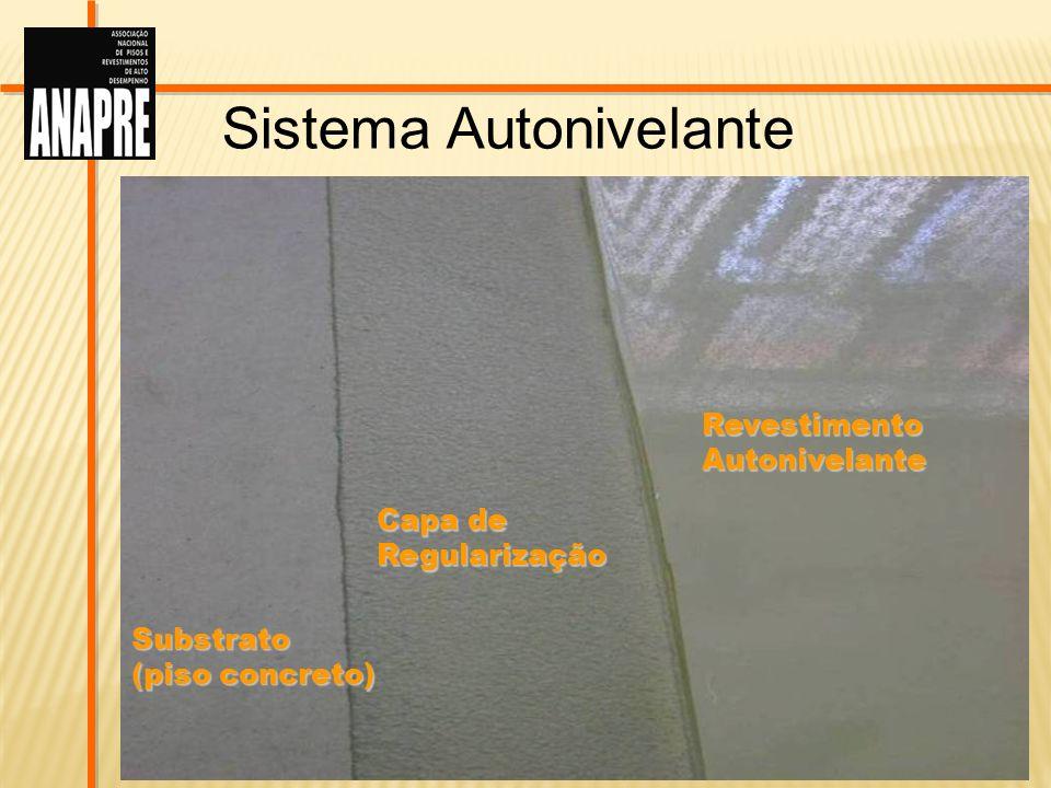 Sistema Autonivelante Substrato (piso concreto) Capa de Regularização RevestimentoAutonivelante