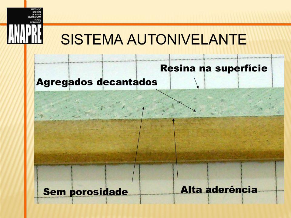 SISTEMA AUTONIVELANTE Agregados decantados Sem porosidade Alta aderência Resina na superfície