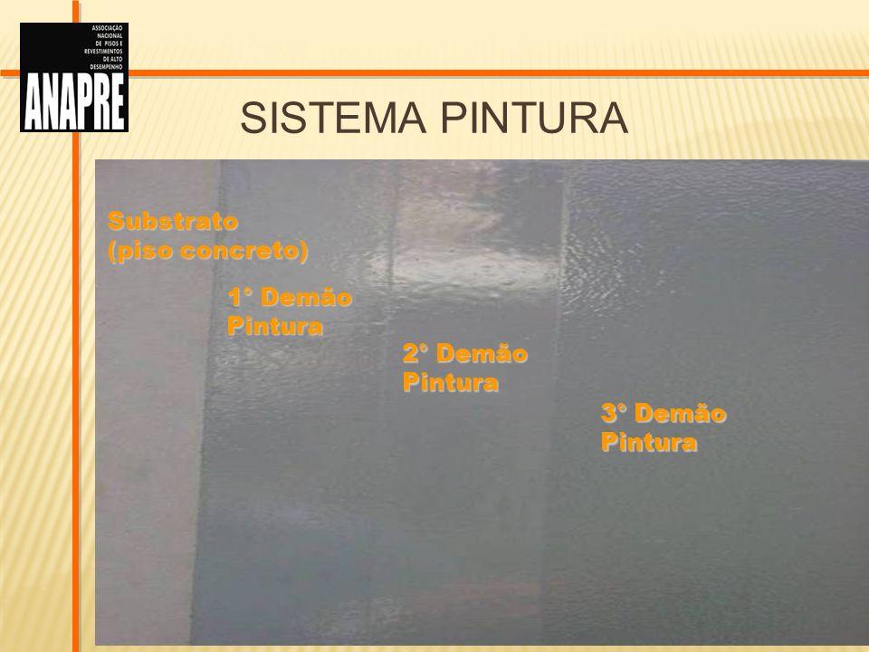 SISTEMA PINTURA Substrato (piso concreto) 1° Demão Pintura 2° Demão Pintura 3° Demão Pintura