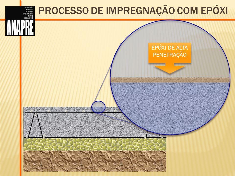 EPÓXI DE ALTA PENETRAÇÃO PROCESSO DE IMPREGNAÇÃO COM EPÓXI