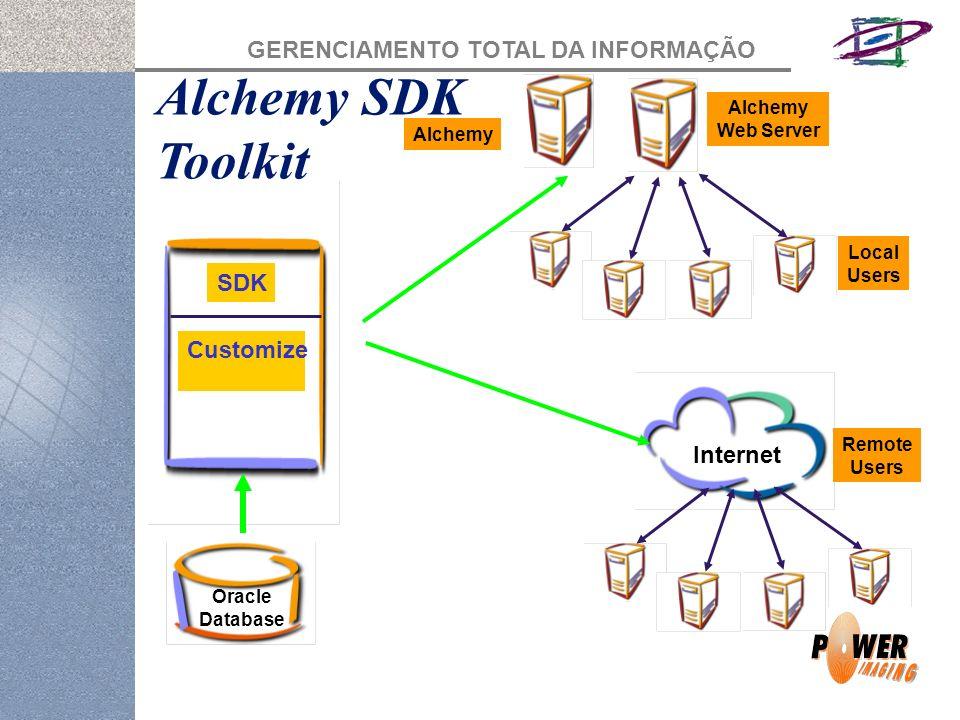 GERENCIAMENTO TOTAL DA INFORMAÇÃO Internet Oracle Database Alchemy Web Server Remote Users Alchemy Local Users SDK Customize Alchemy SDK Toolkit