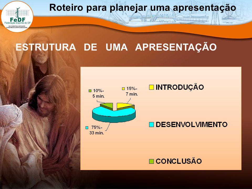 ESTRUTURA DE UMA APRESENTAÇÃO Roteiro para planejar uma apresentação