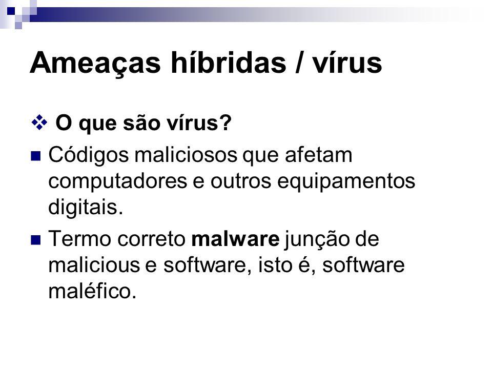 Ameaças híbridas / vírus O que são vírus? Códigos maliciosos que afetam computadores e outros equipamentos digitais. Termo correto malware junção de m