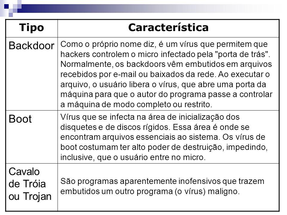 TipoCaracterística Backdoor Como o próprio nome diz, é um vírus que permitem que hackers controlem o micro infectado pela