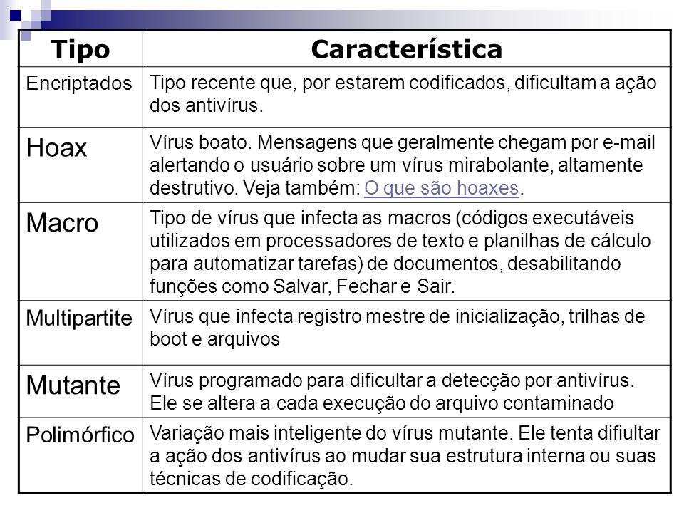 TipoCaracterística Encriptados Tipo recente que, por estarem codificados, dificultam a ação dos antivírus. Hoax Vírus boato. Mensagens que geralmente