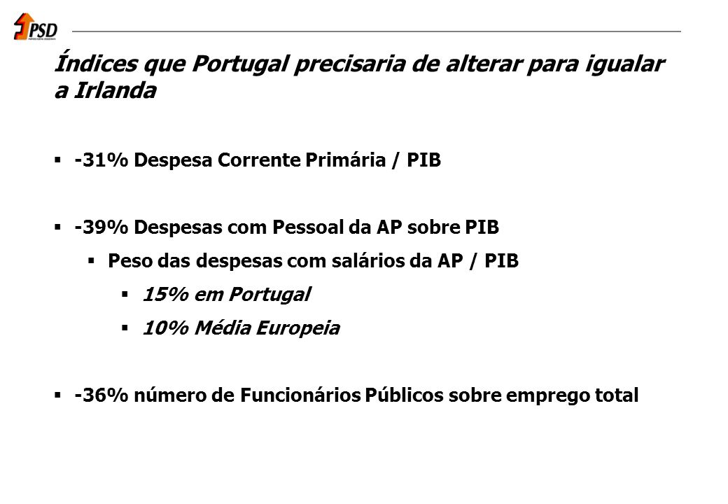 Índices que Portugal precisaria de alterar para igualar a Irlanda -31% Despesa Corrente Primária / PIB -39% Despesas com Pessoal da AP sobre PIB Peso das despesas com salários da AP / PIB 15% em Portugal 10% Média Europeia -36% número de Funcionários Públicos sobre emprego total