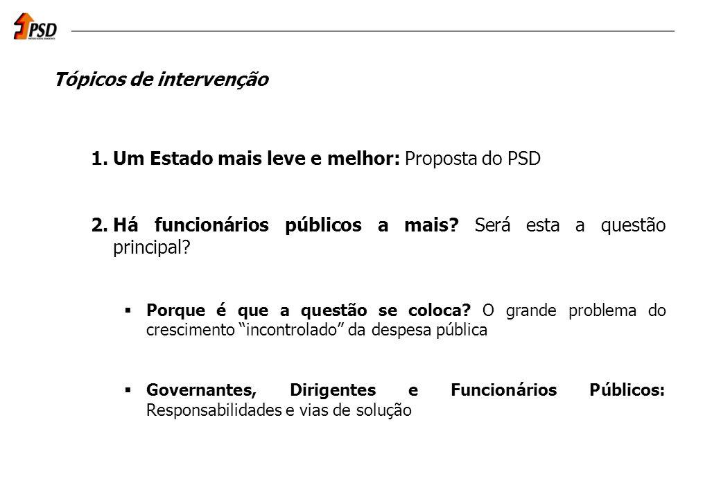 Tópicos de intervenção 1.Um Estado mais leve e melhor: Proposta do PSD 2.Há funcionários públicos a mais.