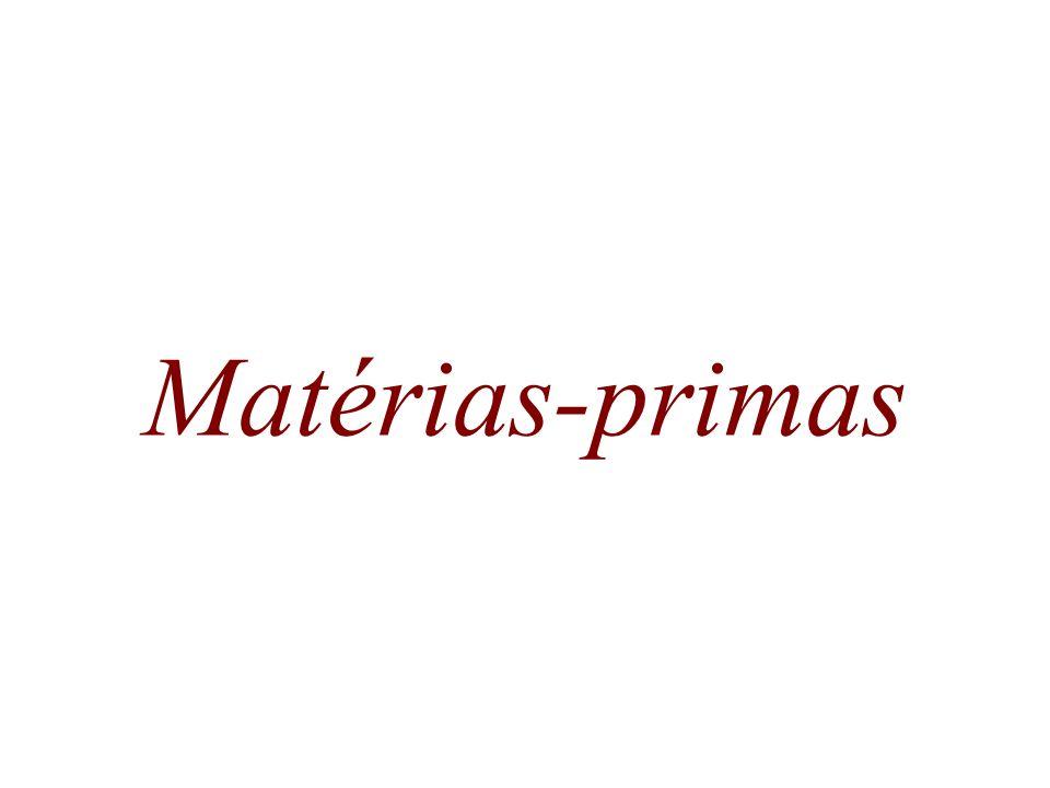 Matérias-primas