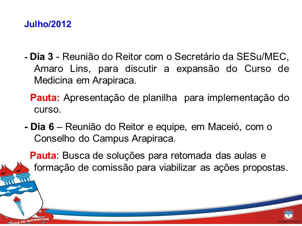 Julho/2012 - Dia 3 - Reunião do Reitor com o Secretário da SESu/MEC, Amaro Lins, para discutir a expansão do Curso de Medicina em Arapiraca. Pauta: Ap