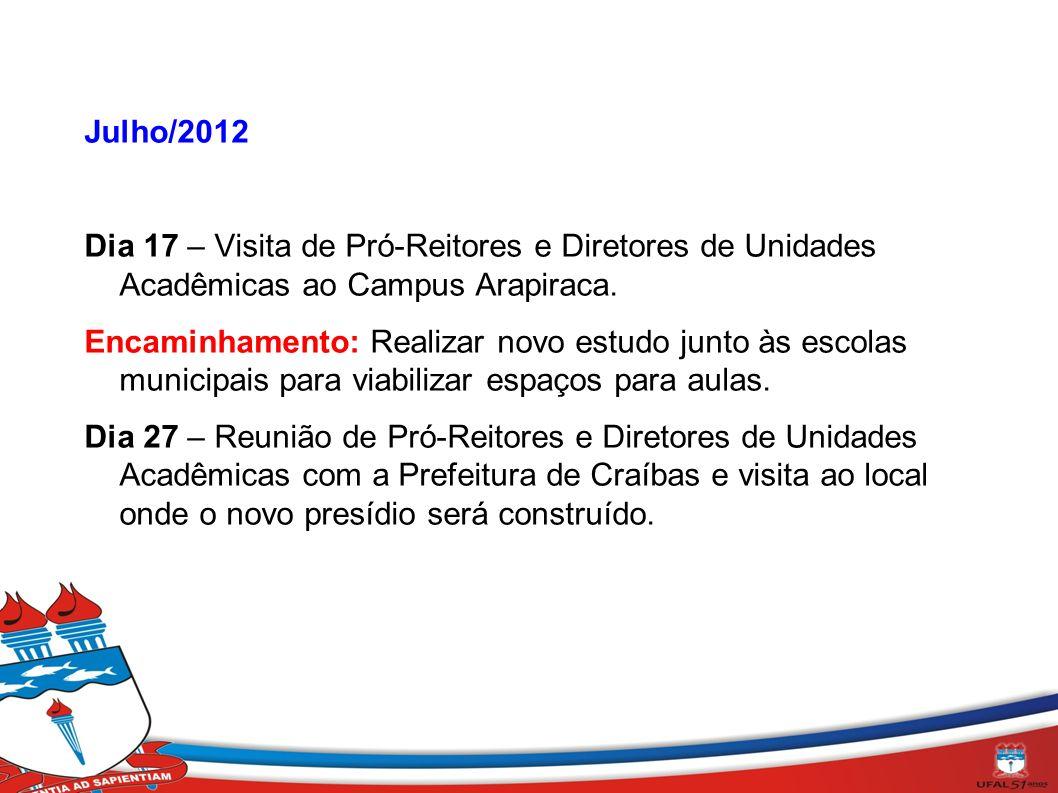 Julho/2012 Dia 17 – Visita de Pró-Reitores e Diretores de Unidades Acadêmicas ao Campus Arapiraca. Encaminhamento: Realizar novo estudo junto às escol