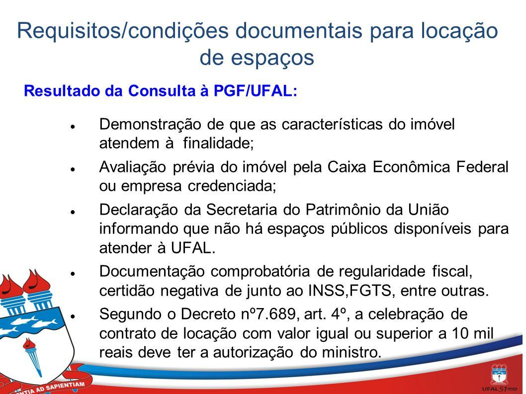 Requisitos/condições documentais para locação de espaços Resultado da Consulta à PGF/UFAL: Demonstração de que as características do imóvel atendem à