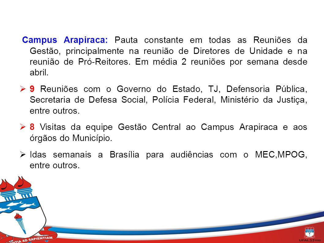 Campus Arapiraca: Pauta constante em todas as Reuniões da Gestão, principalmente na reunião de Diretores de Unidade e na reunião de Pró-Reitores. Em m