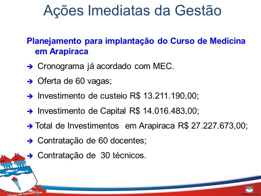 Ações Imediatas da Gestão Planejamento para implantação do Curso de Medicina em Arapiraca Cronograma já acordado com MEC. Oferta de 60 vagas; Investim