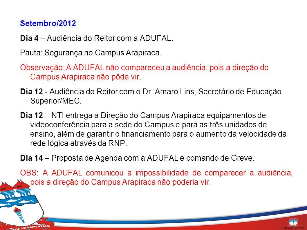Setembro/2012 Dia 4 – Audiência do Reitor com a ADUFAL. Pauta: Segurança no Campus Arapiraca. Observação: A ADUFAL não compareceu a audiência, pois a