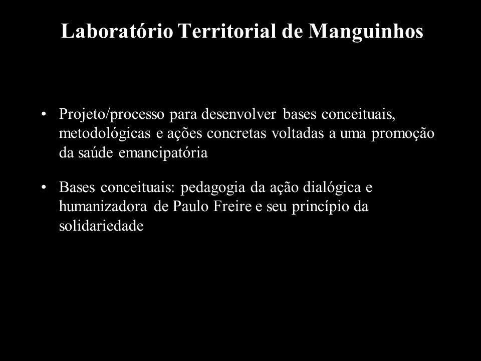 Laboratório Territorial de Manguinhos Projeto/processo para desenvolver bases conceituais, metodológicas e ações concretas voltadas a uma promoção da