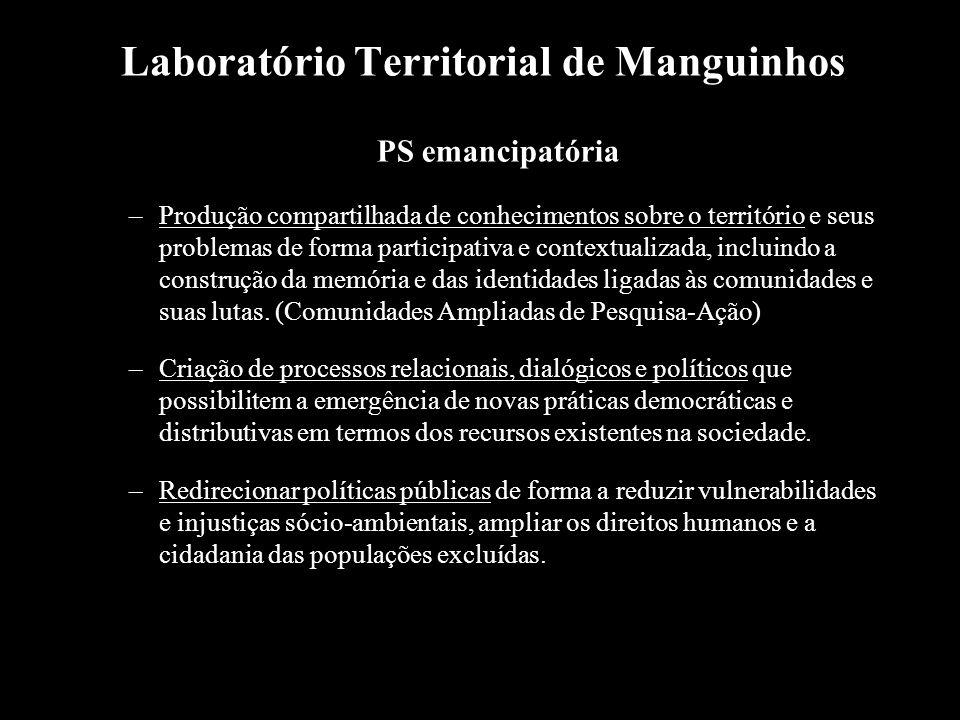 Laboratório Territorial de Manguinhos PS emancipatória –Produção compartilhada de conhecimentos sobre o território e seus problemas de forma participativa e contextualizada, incluindo a construção da memória e das identidades ligadas às comunidades e suas lutas.