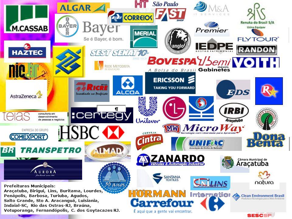 HSBC - CuritibaBanco do Brasil - Brasília AstraZêneca – São Paulo Carrefour – São Paulo EVENTOS CORPORATIVOS