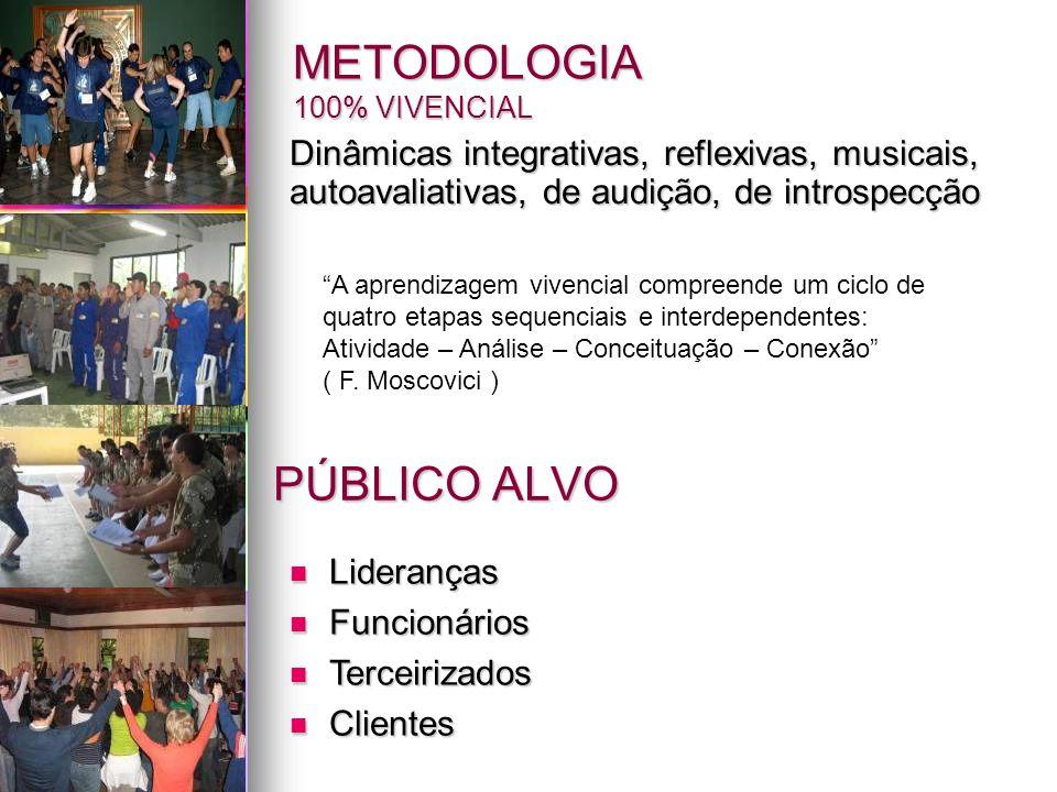 METODOLOGIA 100% VIVENCIAL Dinâmicas integrativas, reflexivas, musicais, autoavaliativas, de audição, de introspecção PÚBLICO ALVO Lideranças Lideranç
