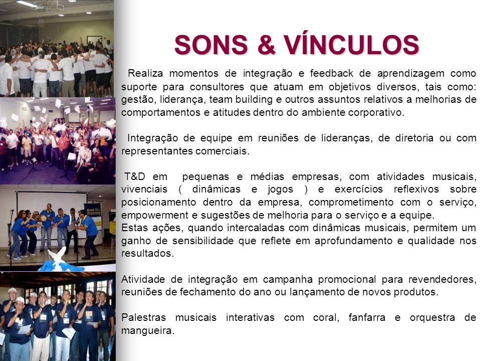 CORAL DINÂMICO MUSICAL Repertório desenvolvido ao longo das vivências Gravações em MP3 de músicas populares conhecidas