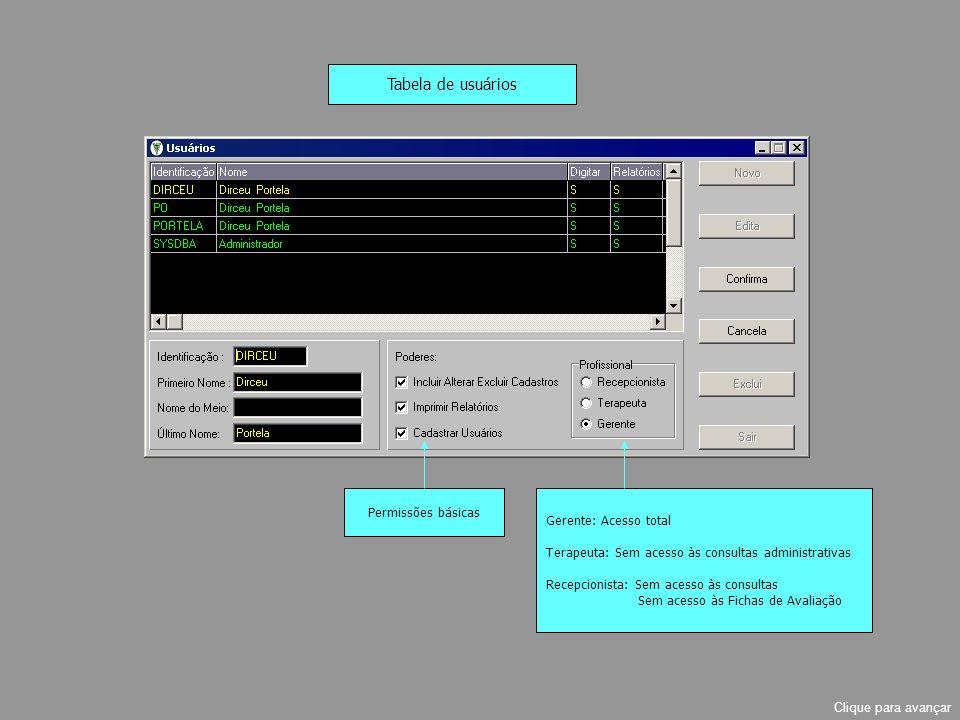 Configuração dos horários da clínica Tempo por sessão Horários Clique para avançar