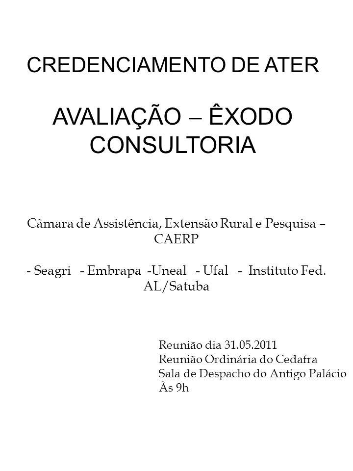 CREDENCIAMENTO DE ATER Câmara de Assistência, Extensão Rural e Pesquisa – CAERP - Seagri - Embrapa -Uneal - Ufal - Instituto Fed. AL/Satuba Reunião di