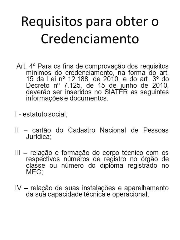 Requisitos para obter o Credenciamento Art. 4º Para os fins de comprovação dos requisitos mínimos do credenciamento, na forma do art. 15 da Lei nº 12.