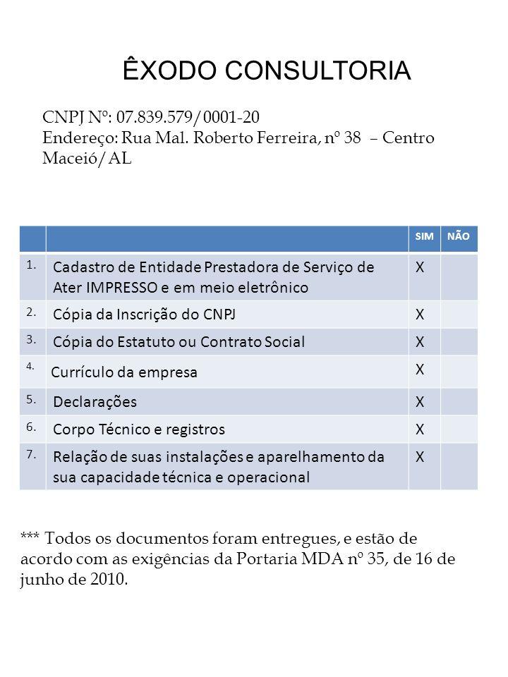 CNPJ Nº: 07.839.579/0001-20 Endereço: Rua Mal. Roberto Ferreira, nº 38 – Centro Maceió/AL *** Todos os documentos foram entregues, e estão de acordo c