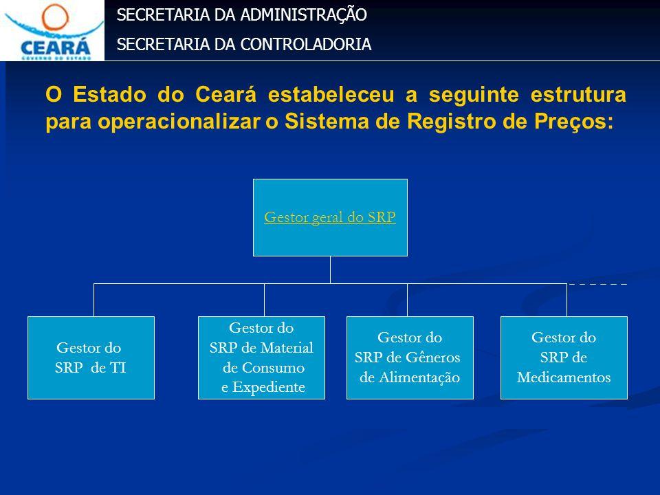 SECRETARIA DA ADMINISTRAÇÃO SECRETARIA DA CONTROLADORIA O Estado do Ceará estabeleceu a seguinte estrutura para operacionalizar o Sistema de Registro