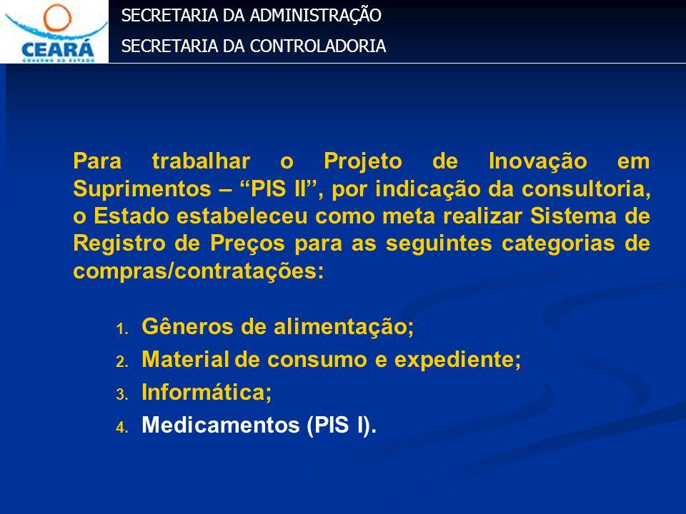 SECRETARIA DA ADMINISTRAÇÃO SECRETARIA DA CONTROLADORIA Para trabalhar o Projeto de Inovação em Suprimentos – PIS II, por indicação da consultoria, o
