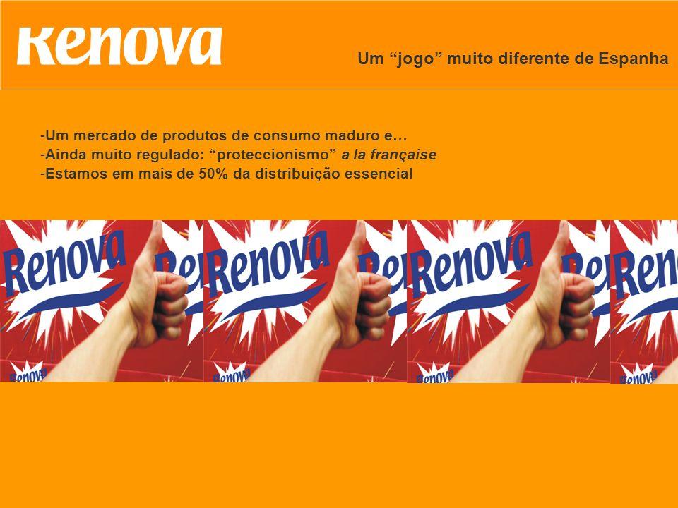 Um jogo muito diferente de Espanha -Um mercado de produtos de consumo maduro e… -Ainda muito regulado: proteccionismo a la française -Estamos em mais