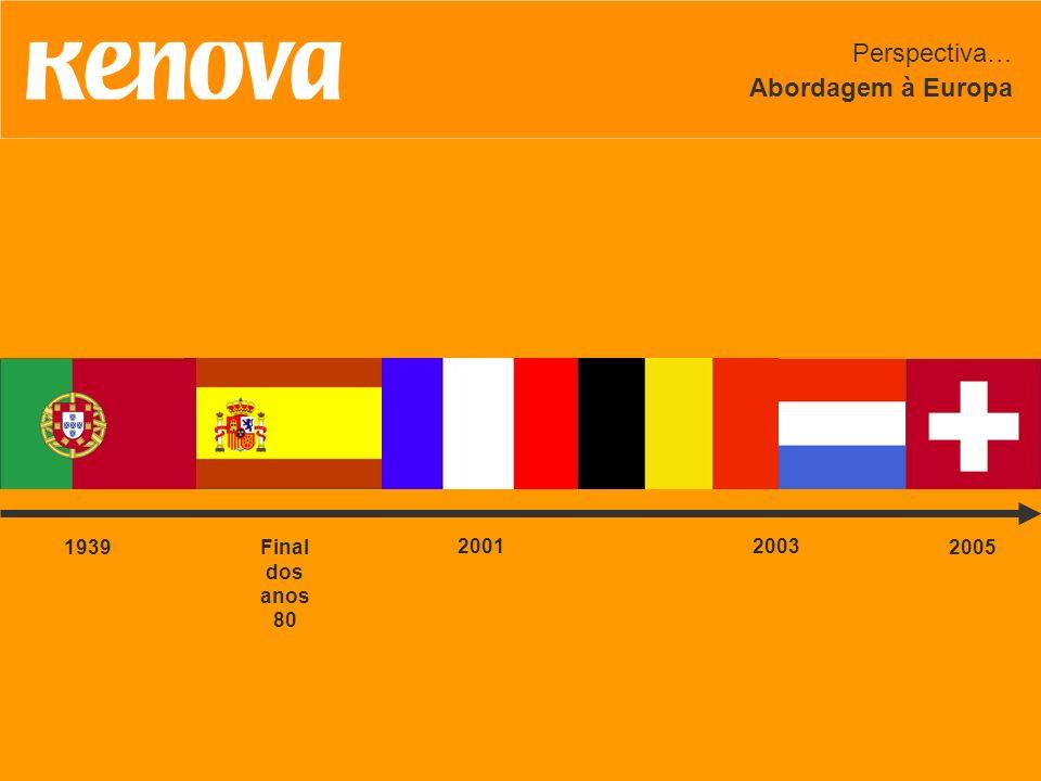 Perspectiva… Abordagem à Europa 1939Final dos anos 80 2001 2003 2005