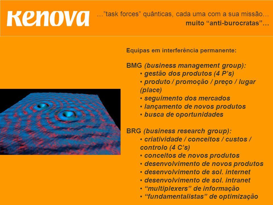 …task forces quânticas, cada uma com a sua missão… muito anti-burocratas… Equipas em interferência permanente: BMG (business management group): gestão