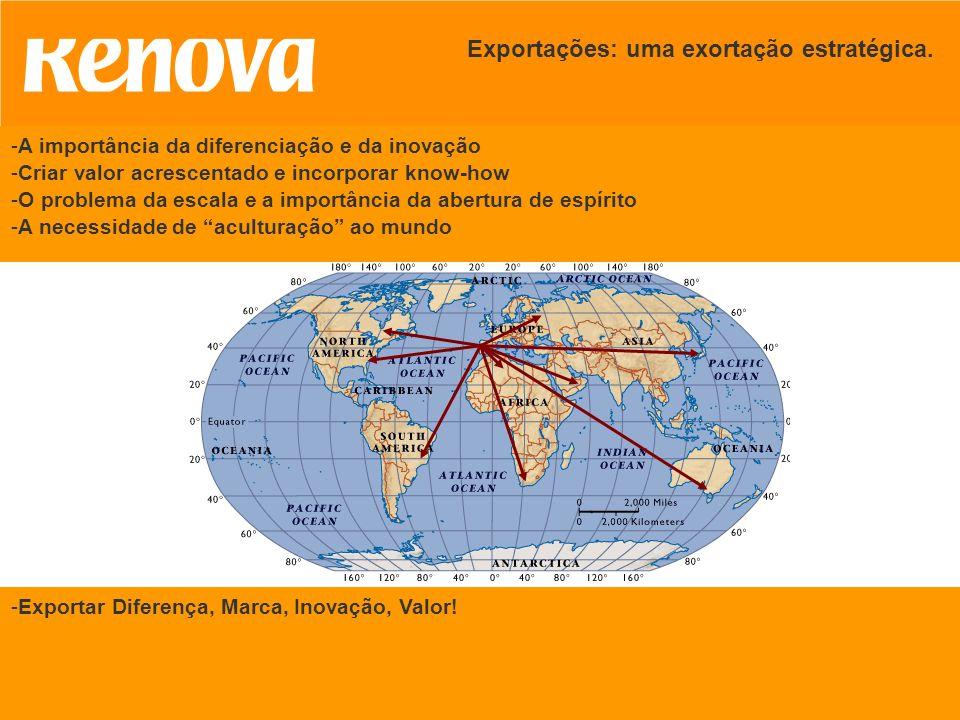 Exportações: uma exortação estratégica. -A importância da diferenciação e da inovação -Criar valor acrescentado e incorporar know-how -O problema da e