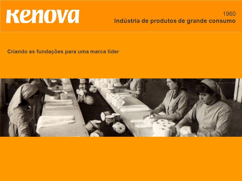 1960 Indústria de produtos de grande consumo Criando as fundações para uma marca líder