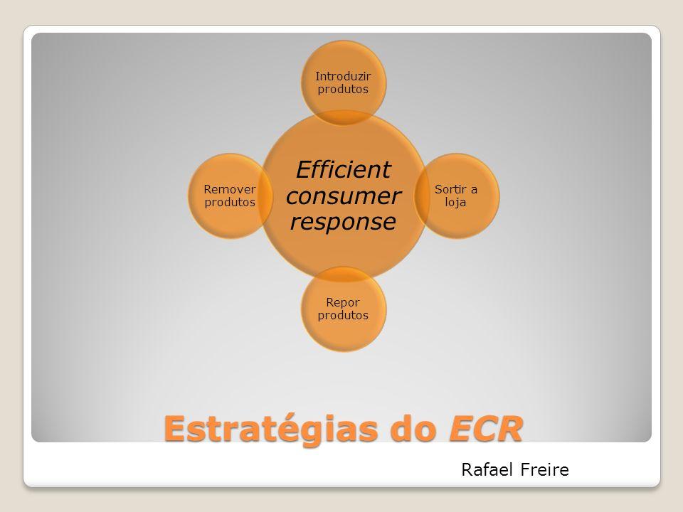 Estratégias do ECR Efficient consumer response Introduzir produtos Sortir a loja Repor produtos Remover produtos Rafael Freire
