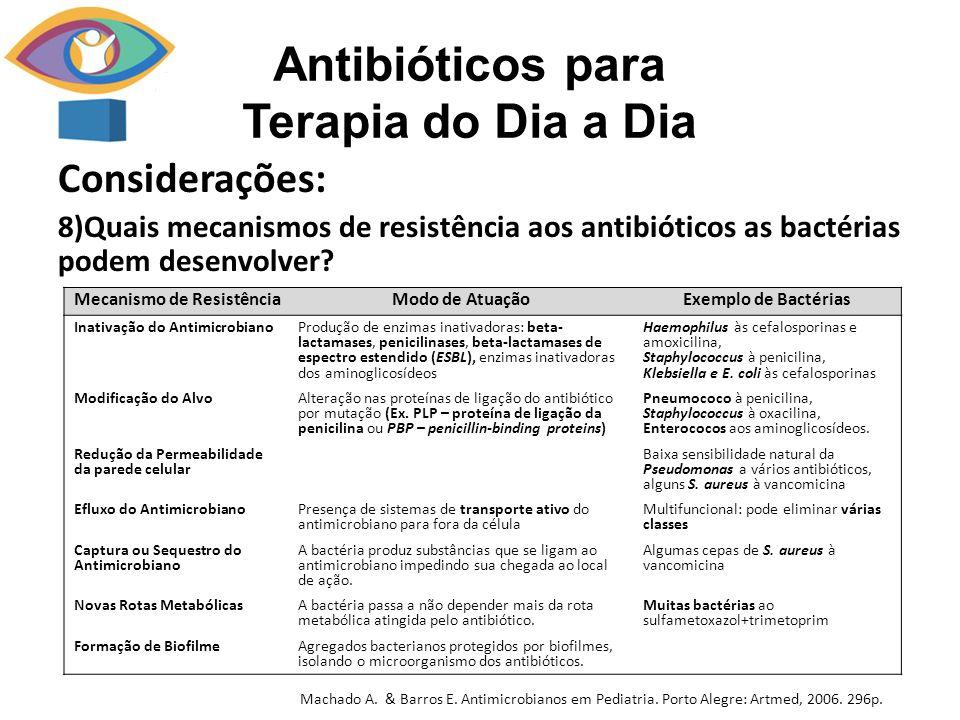 Antibióticos para Terapia do Dia a Dia Considerações: 8)Quais mecanismos de resistência aos antibióticos as bactérias podem desenvolver.