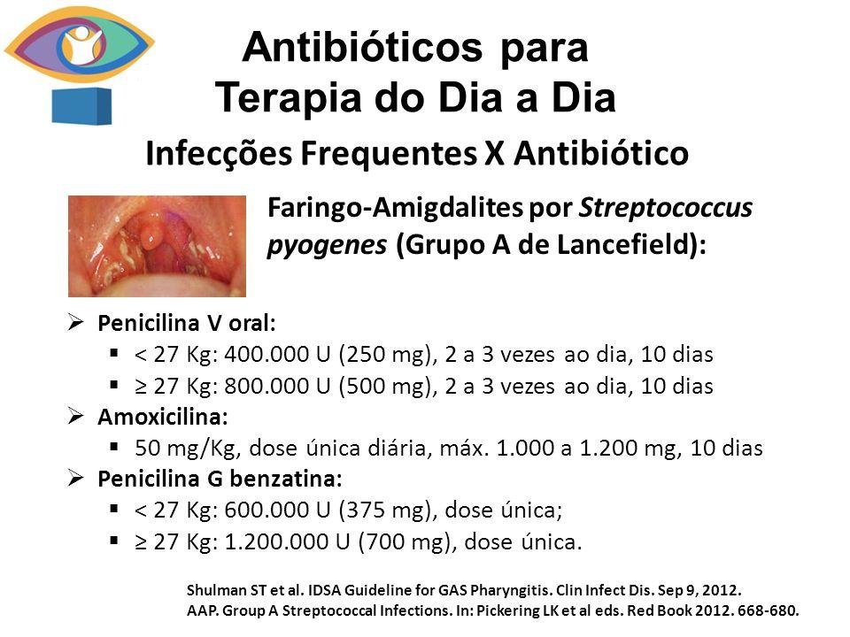 Infecções Frequentes X Antibiótico Antibióticos para Terapia do Dia a Dia Faringo-Amigdalites por Streptococcus pyogenes (Grupo A de Lancefield): Peni