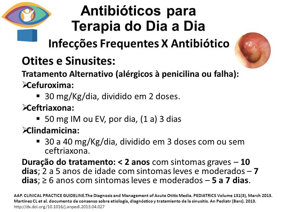 Infecções Frequentes X Antibiótico Antibióticos para Terapia do Dia a Dia Otites e Sinusites: Tratamento Alternativo (alérgicos à penicilina ou falha)